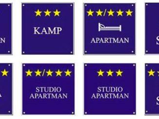 dokumentacija za kategorizaciju apartmana