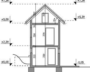 dokumentacija za nadogradnju kuće