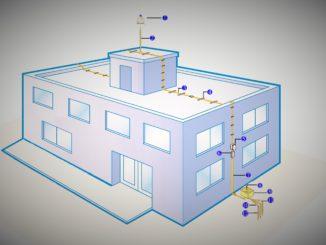 Bitni zahtjevi za građevinu